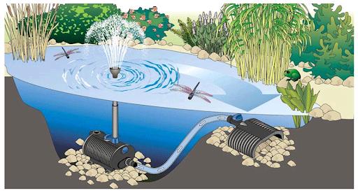 fp-150b étang pompe Ruisseau Pompe Fontaine Eau Jeu Filtre Pompe T.I.P